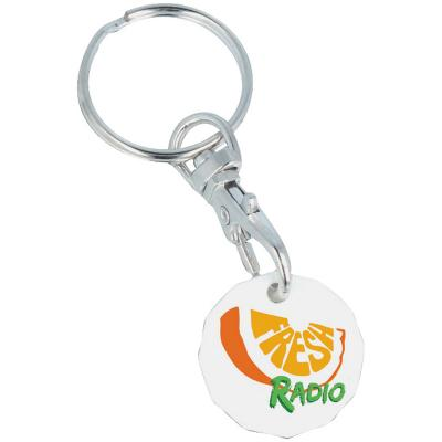 Image of New Trolley Coin Keyring